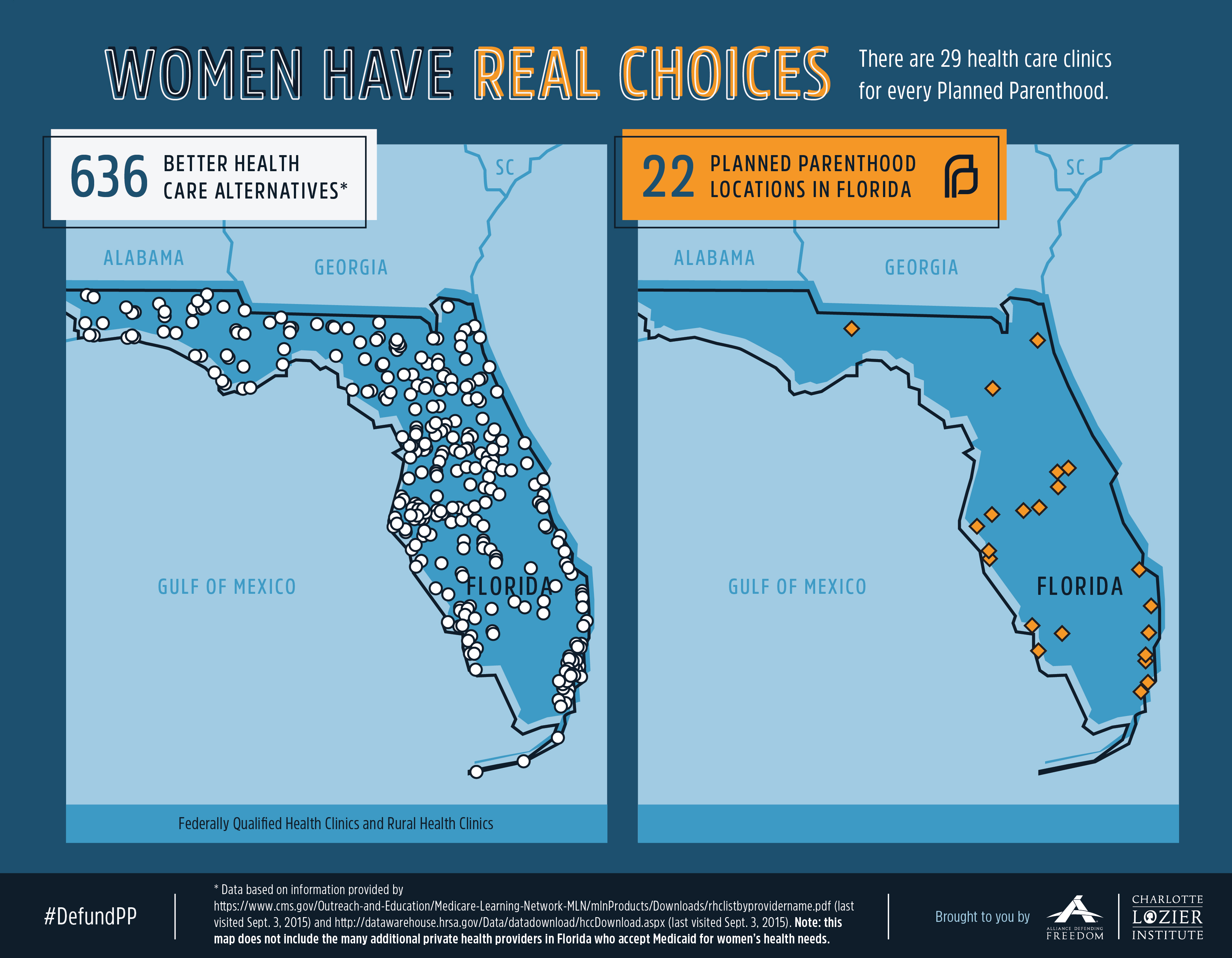 Maps: Health Clinics Nationwide Compared to Planned Parenthood ...