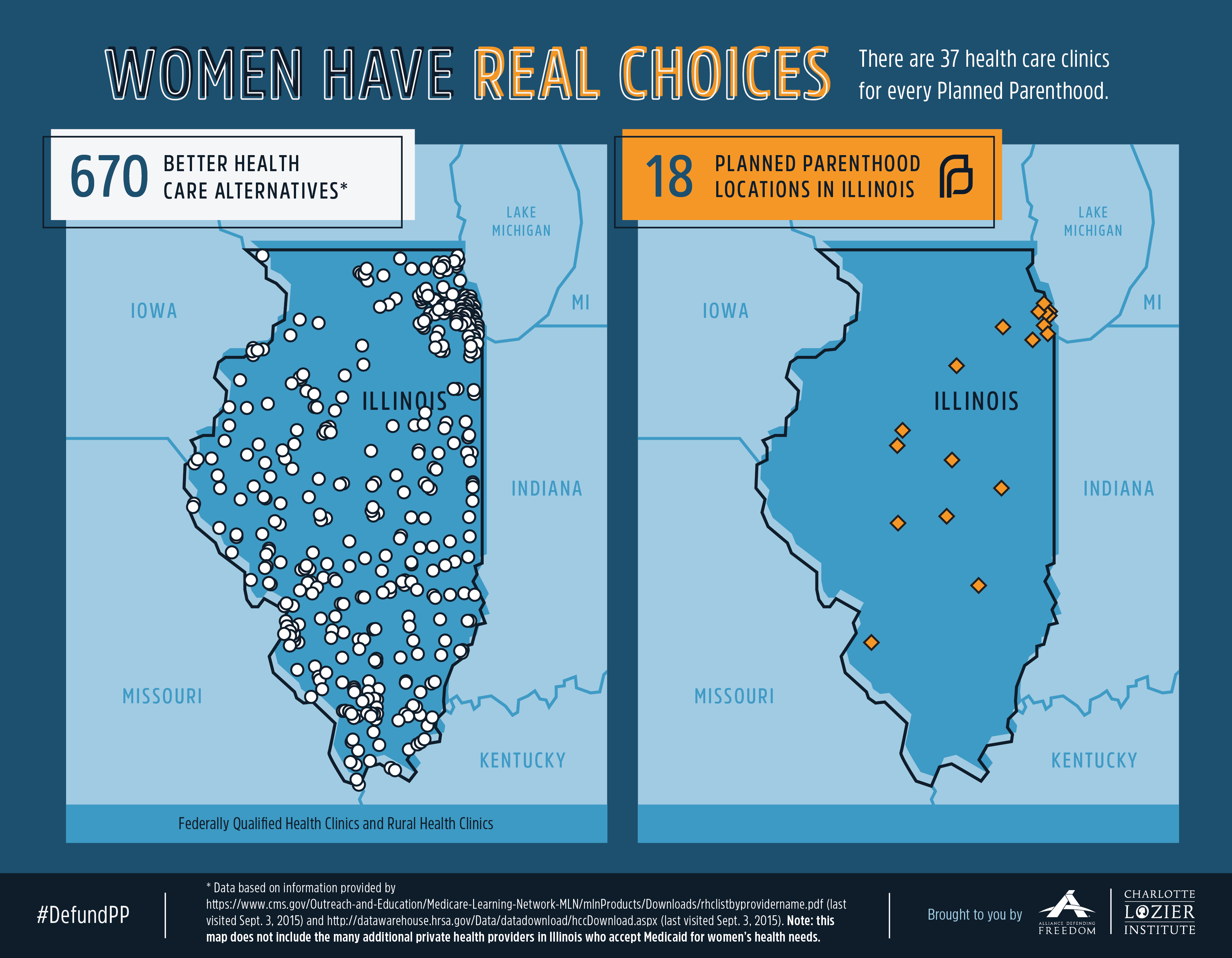 Maps: Health Clinics Nationwide Compared to Planned ...