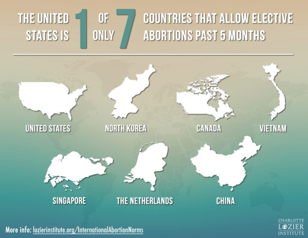 US is 1 in 7 countries to allow elective abortion past 5 months